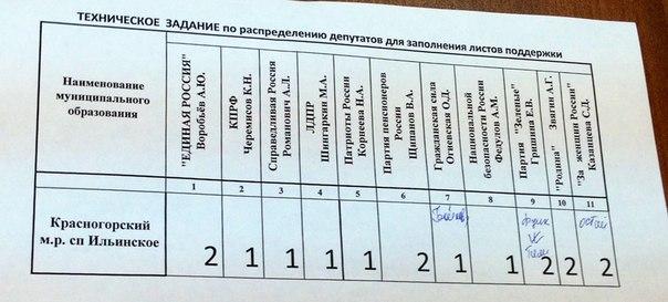 Красногорского района.