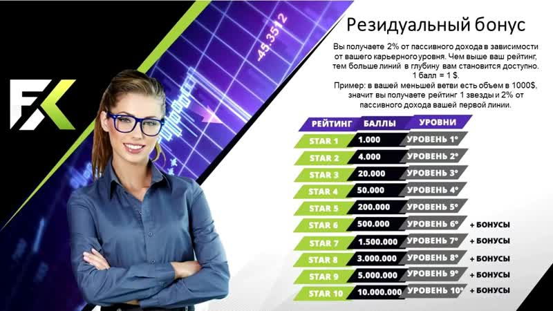 FX Trading Corp Presentation Marketing.