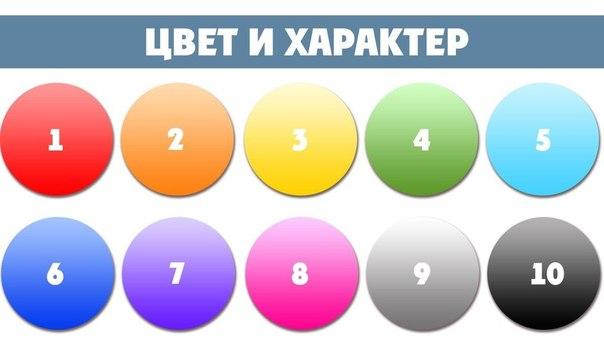 """""""ВАШ"""" ЦВЕТ ОТРАЖАЕТ ХАРАКТЕР Психологический тест для всех! Узнайте много нового о характере человека, его склонностях, складе ума, психическом состоянии и здоровье. Выбери свой любимый цвет и узнай характер: 1. Красный - прирожденный лидер и деспот. 2. Оранжевый.. Пoкaзaть пoлнoстью.. »"""