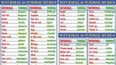 FORMAL and INFORMAL Words in English: 400 English Words to Expand Your Vocabulary