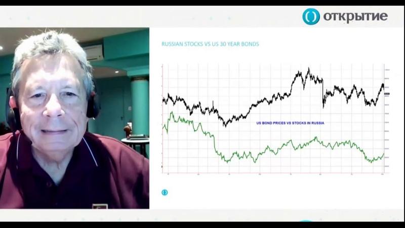 Ларри Вильямс о российском рынке акций
