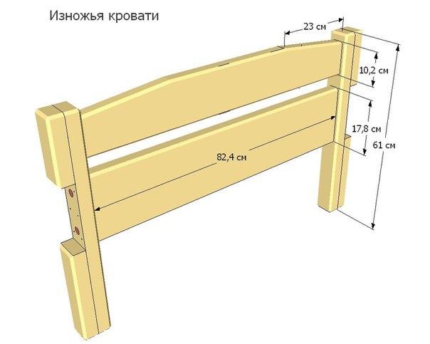 Кровать чертежи и видео