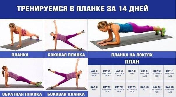 Как похудеть за 10 минут / Укрепление мышц тела /