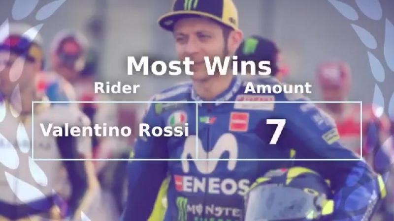 Catalan GP MotoGP stats
