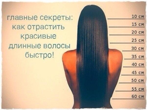 Выпадение волос из-за нарушений с сосудами или кровообращения