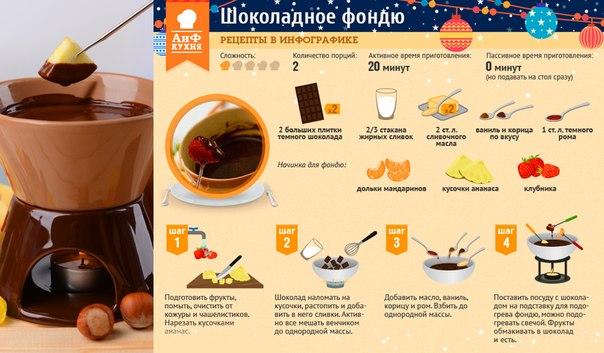 Как сделать фондю из сыра в домашних условиях без фондюшницы