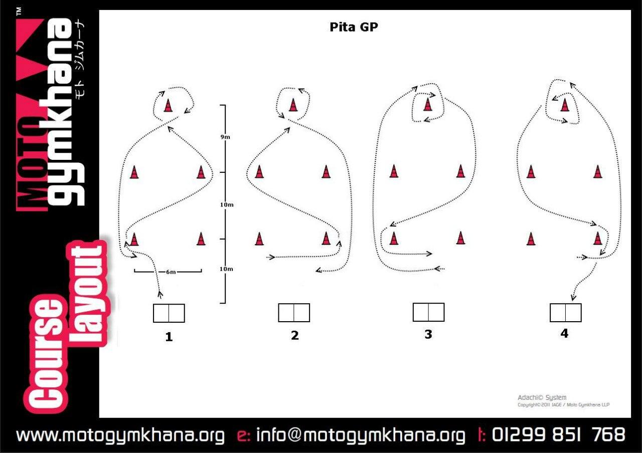 Pita GP