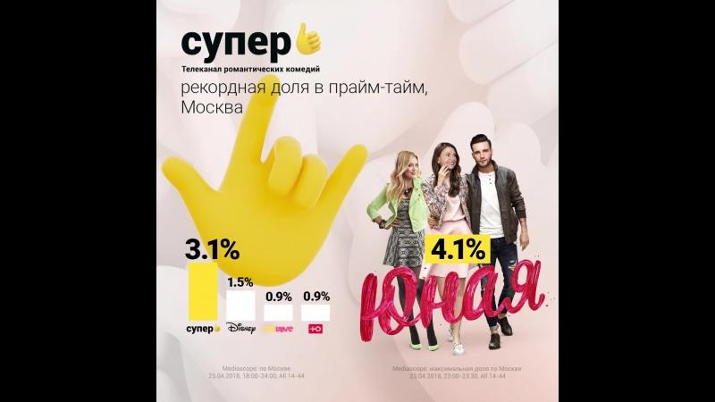 Телеканал «Супер» показал рекордную долю в прайм по Москве