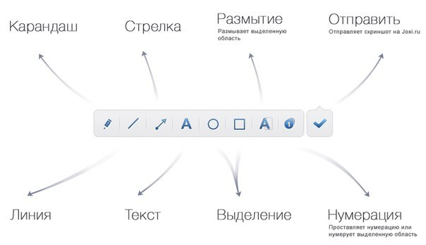 Быстро отправить скрин в ВК - pikabu ru
