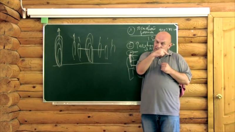 Построение речевого канала как главный навык