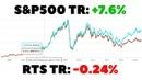Минусы акций РФ и инвестиции в акции США Индексы полной доходности и долларовая прибыль