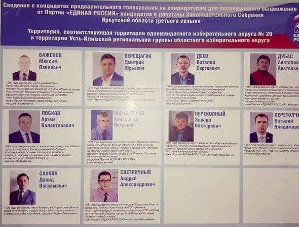 Предварительные итоги праймериз «Единой России» в Усть-Илимске