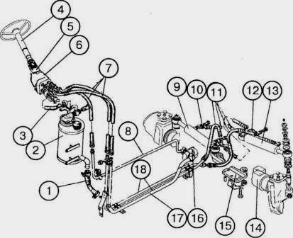 трактора мтз 1221