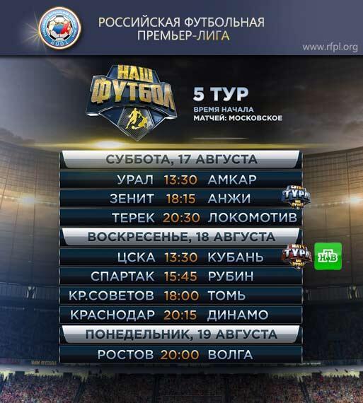 турнирная таблица чемпионата россии по футболу 2014 2015 амкар