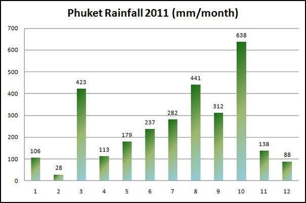 Прогноз погоды на 2 недели в ковдоре