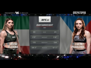 Ufc_228_irene_aldana_vs_lucie_pudilova