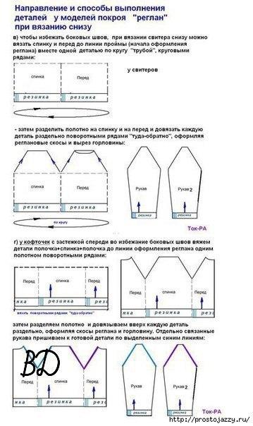 Вязание регланом снизу для женщин схема