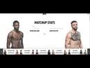 Прогноз от MMABets UFC FN141 Ксионан-Кондо,Холланд-Филипс,Сумураеджи-Смолка. Выпуск №126. Часть 1/5