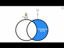 TED на русском. Тим Урбан — Что происходит в голове у закоренелого прокрастинатора