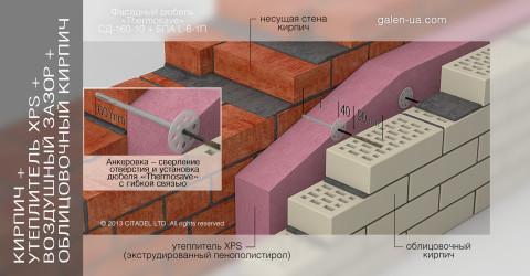 Анкера для пустотелого кирпича: чем производится крепление облицовки и предметов к стене