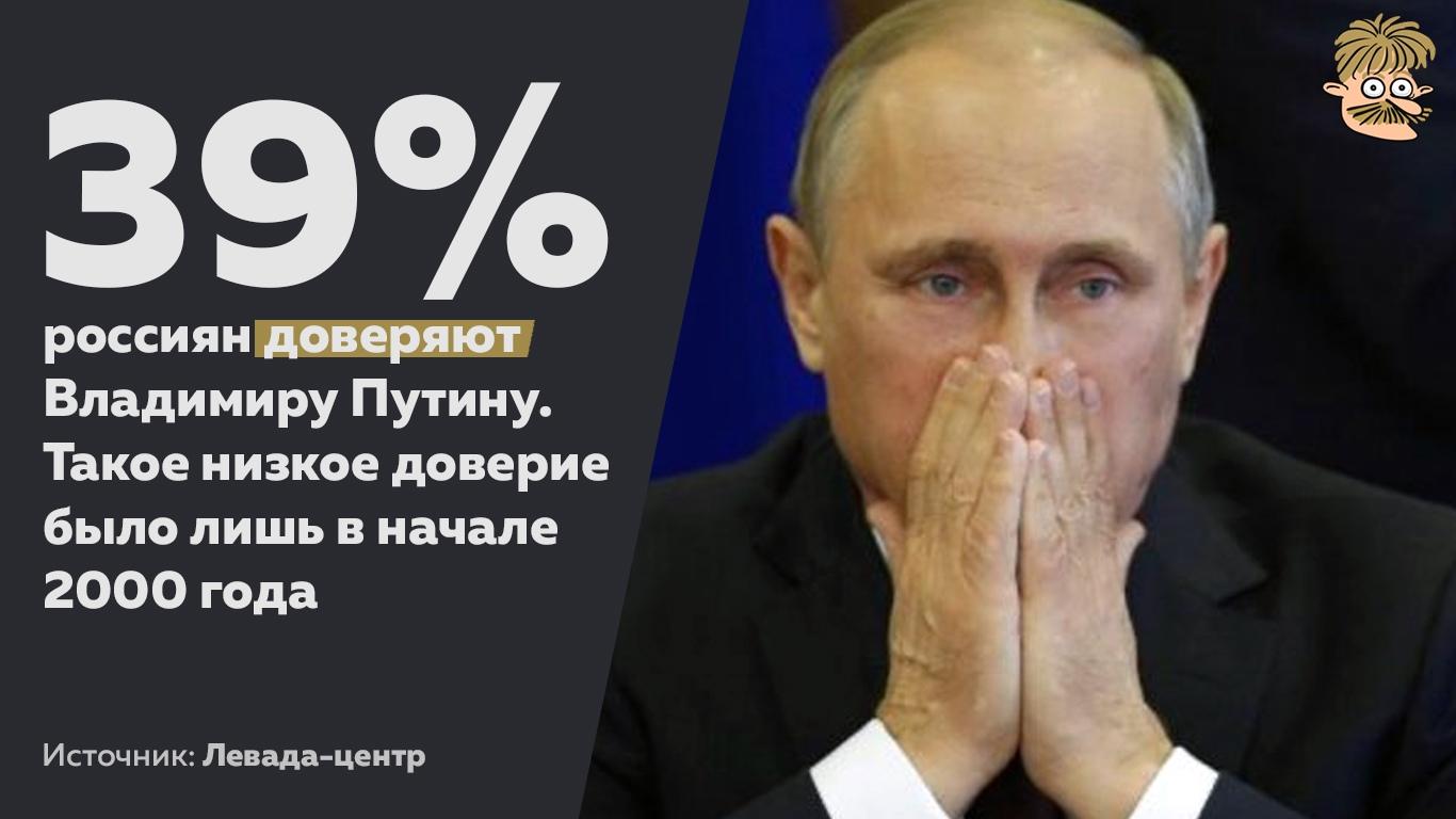 День Рождения путина и итоги отрицательной селекции