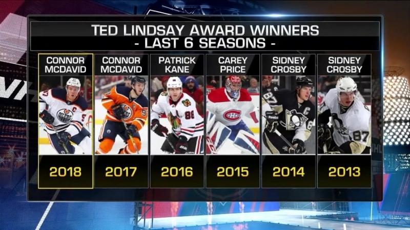 NHL Tonight: McDavid wins Lindsay Hall wins Hart Jun 21, 2018