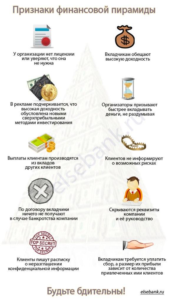 инфографика признаки финансовой пирамиды
