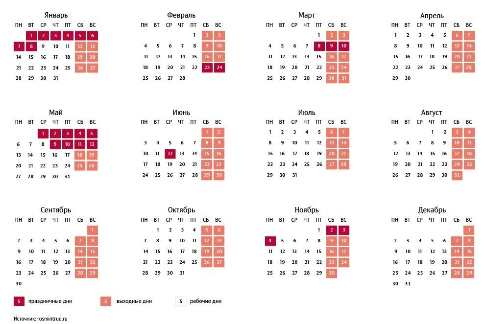 Переносы 2019: календарь переносов праздничных дней