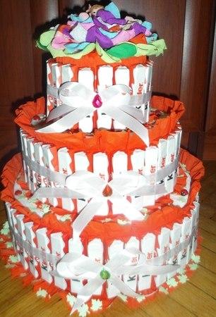 Торты на день рождения фото своими руками