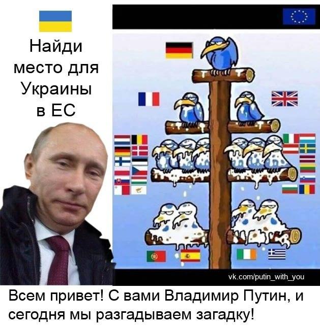 Место Украины в ЕС