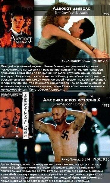 """20 фильмов с приставкой """"культовые""""."""
