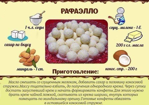 Самые популярные сладости: быстро и вкусно!