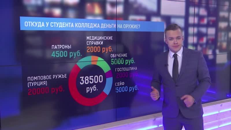 Время Новостей Итоги Дня Откуда у студента керченского техникума деньги на массовое убийство