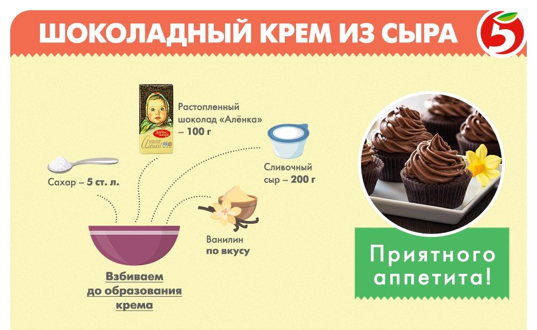 Шоколадный крем с молочным шоколадом Аленка из Пятерочки. Рецепты от Пятерочки
