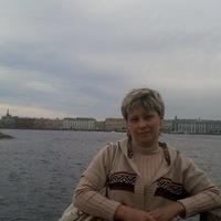 Анкета Ольга Фартукова