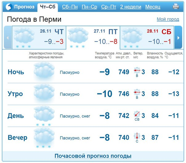 киев погода на неделю идеально подходящем