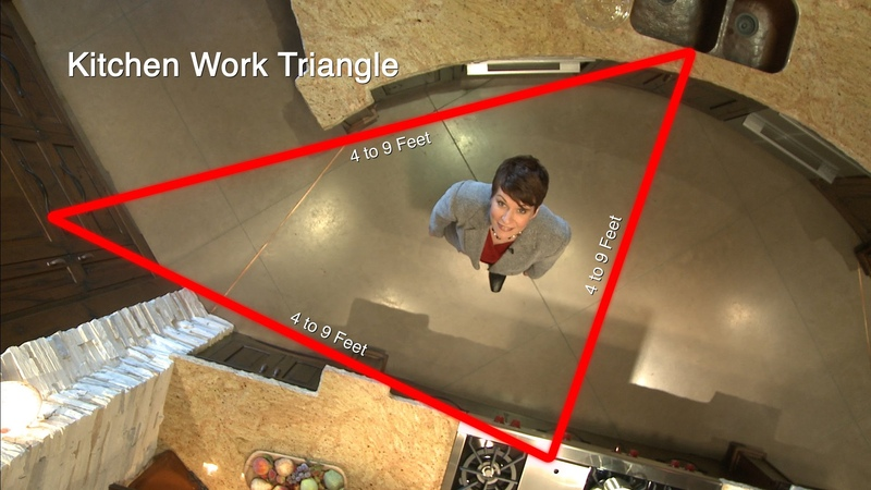 Work Triangle / Use Every Sq. Ft.