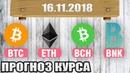 📕 ПРОГНОЗ КУРСА BITCOIN BTC ETHEREUM ETH BCH BNK на сегодня