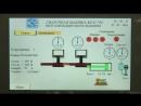 MСО 750 Машины для электрической контактной стыковой сварки