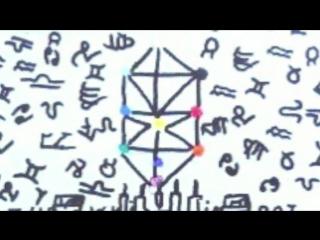 Lecture MK #7 - Abus rituels et contrôle mental : Décryptage du tableau