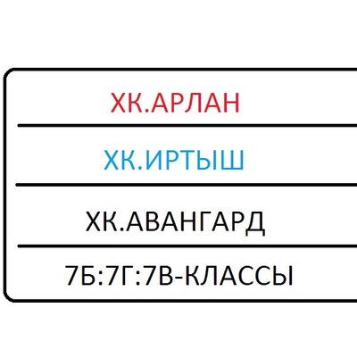 Хк-Арлан-Хк-Иртыш-Хк-Авангард Бгв, 2 июня 1967, Киев, id226049603