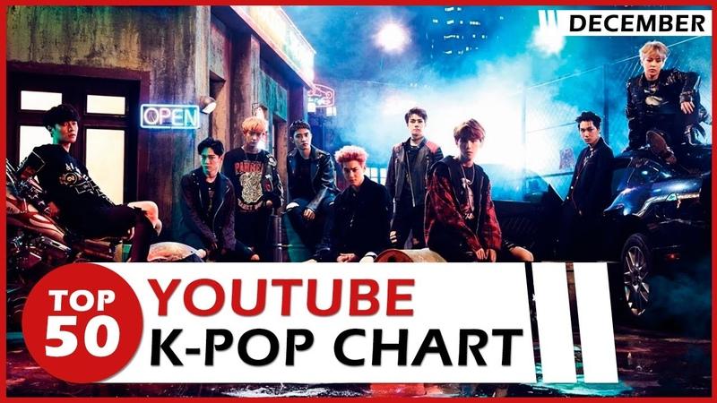 YOUTUBE K-POP CHART | DECEMBER 2018