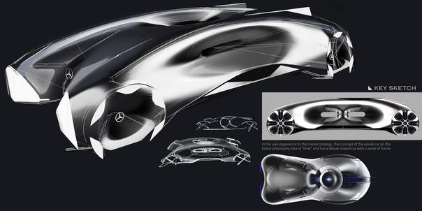 Проект Zhen Qiu — Mercedes-Benz Time Capsule Дипломная работа, выполненная при поддержке Mercedes-Benz, университет Пфорцхайма. Автор: Zhen Qiu, дизайнер Mercedes-Benz, Advanced Design Team.