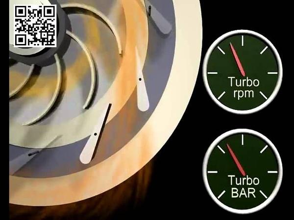 изменяемая геометрия турбины актуатор турбокомпрессора автокарамбол