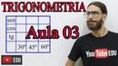 Tabela trigonométrica ARCOS NOTÁVEIS Trigonometria AULA 03 Prof Rafa Jesus
