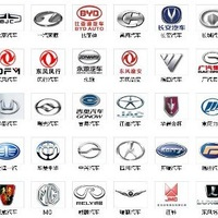 Автозапчасти из Китая оптом и в розницу!  38a249417f6dd