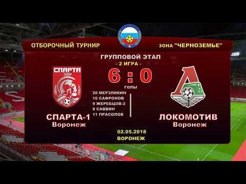 Спарта-1 (Воронеж) - Локомотив (Воронеж)