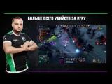 Статистика Virtus.pro в групповой стадии The International 2018