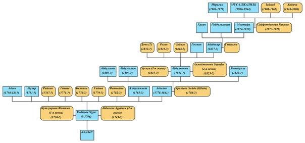 схема восходящего бокового