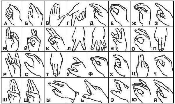Русский алфавит на языке жестов.